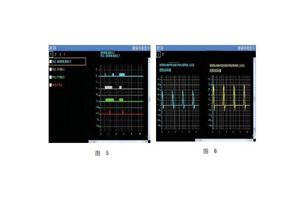 Trace功能诊断机床故障应用两例 ()