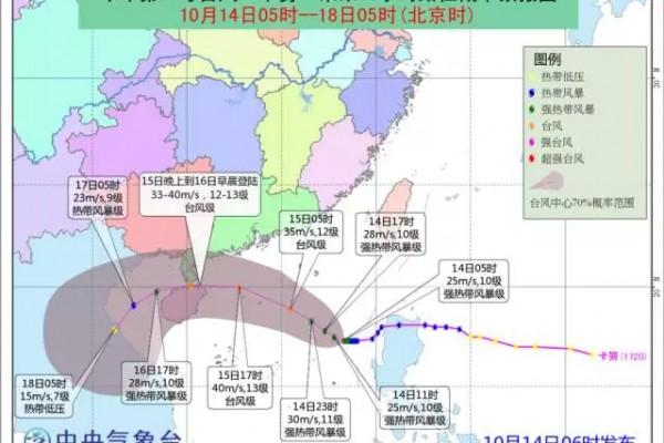 """台风""""卡努""""来袭!广东、浙江等地的钢企注意了! ()"""